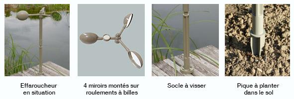http://www.piscines-hydrosud.fr/medias_produits/imgs/1-caracteristiques-techniques-effaroucheur-eholine.jpg