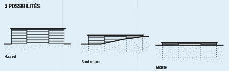 http://www.piscines-hydrosud.fr/medias_produits/imgs/3-possibilite-hors-sol-semi-enterre-enteree-piscine-gardipool.jpg
