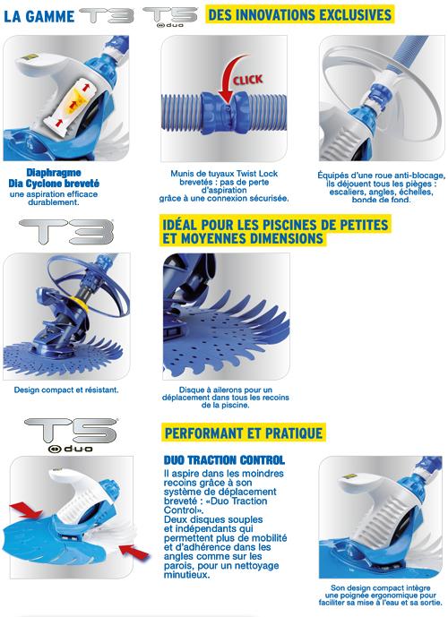 https://www.piscines-hydrosud.fr/medias_produits/imgs/aide-au-choix-robot-nettoyeurs-t3-zodiac.jpg