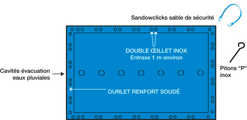 https://www.piscines-hydrosud.fr/medias_produits/imgs/bache-hiver-opaque-limnos-safe.jpg