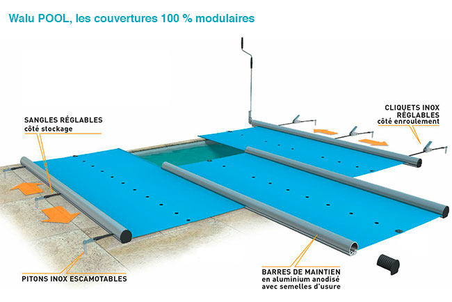 http://www.piscines-hydrosud.fr/medias_produits/imgs/caracteristiques-de-la-couverture-a-barres-walu-pool.jpg