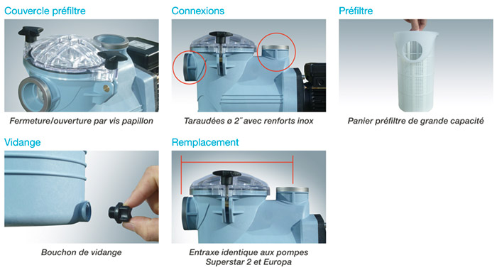 caracteristiques-de-la-pompe-fwp-label-hydrosud.jpg