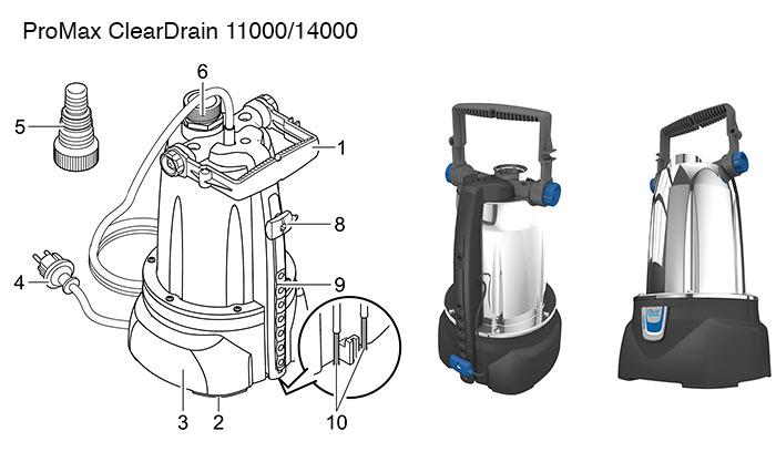 http://www.piscines-hydrosud.fr/medias_produits/imgs/caracteristiques-pompe-cleardrain11000-14000.jpg