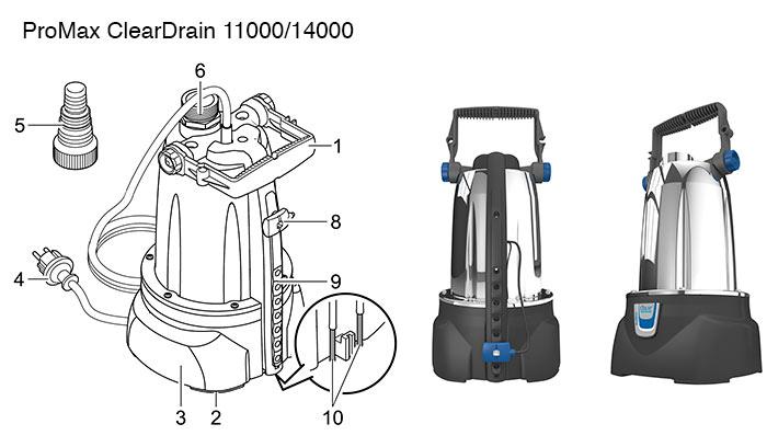https://www.piscines-hydrosud.fr/medias_produits/imgs/caracteristiques-pompe-cleardrain11000.jpg