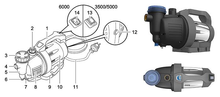 https://www.piscines-hydrosud.fr/medias_produits/imgs/caracteristiques-pompe-promax-garden-3500-5000.jpg
