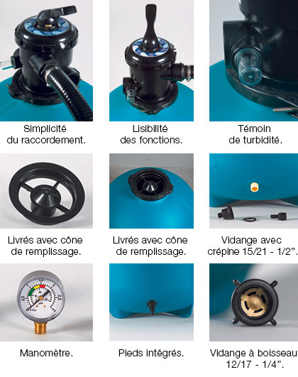 http://www.piscines-hydrosud.fr/medias_produits/imgs/caracteristiques-techniques-des-filtres-a-sable-aries-espa.jpg