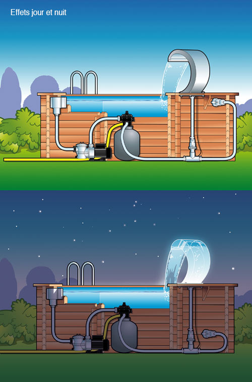 https://www.piscines-hydrosud.fr/medias_produits/imgs/cascade-mamba-acryl-led-effet-jour-et-nuit-outside-living.jpg
