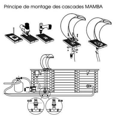 https://www.piscines-hydrosud.fr/medias_produits/imgs/cascade-mamba-acryl-led-principe-de-montage-outside-living.jpg