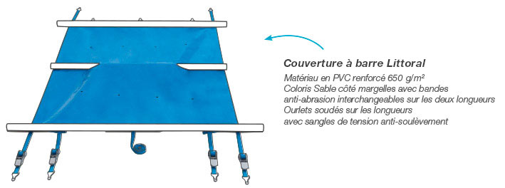 http://www.piscines-hydrosud.fr/medias_produits/imgs/couverture-a-barres-littoral.jpg