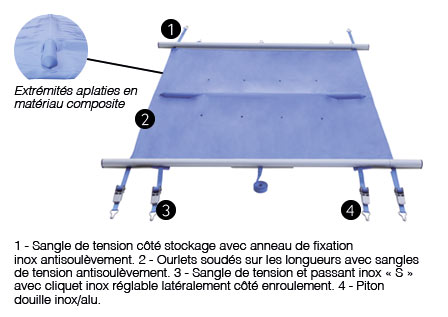 https://www.piscines-hydrosud.fr/medias_produits/imgs/couverture-a-barres-luxury-pro-schema-solaire.jpg