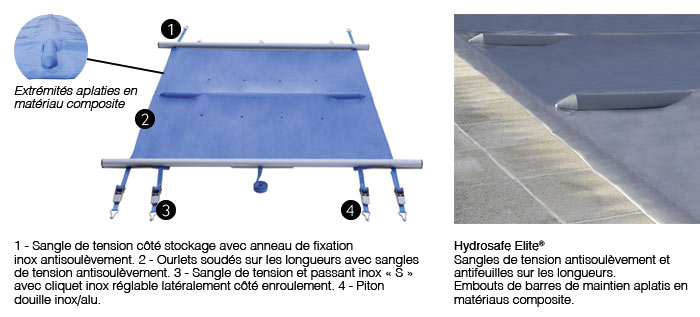 http://www.piscines-hydrosud.fr/medias_produits/imgs/couverture-a-barres-luxury-pro-schema.jpg