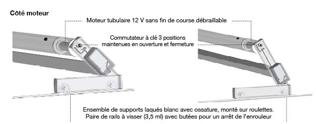 http://www.piscines-hydrosud.fr/medias_produits/imgs/descriptifs-moteurs-des-differents-modeles-de-volets-mobiles.jpg