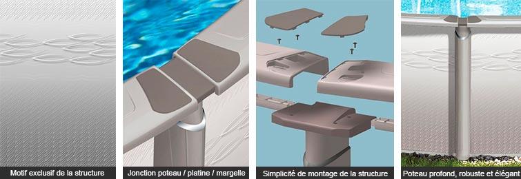 https://www.piscines-hydrosud.fr/medias_produits/imgs/detail-et-montage-structure-piscine-revelation.jpg