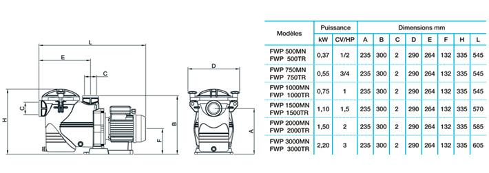 http://www.piscines-hydrosud.fr/medias_produits/imgs/dimensions-de-la-pompe-fwp-label-hydrosud.jpg