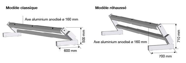 http://www.piscines-hydrosud.fr/medias_produits/imgs/dimensions-et-empattements-des-differents-modeles-de-volets-mobiles.jpg
