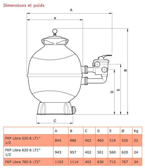 https://www.piscines-hydrosud.fr/medias_produits/imgs/dimensions-et-poid-des-filtres-libra-espa.jpg