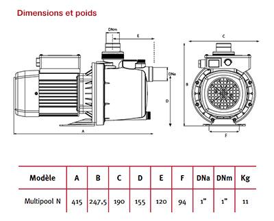 http://www.piscines-hydrosud.fr/medias_produits/imgs/dimensions-et-poids-surpresseur-multipool-n.jpg