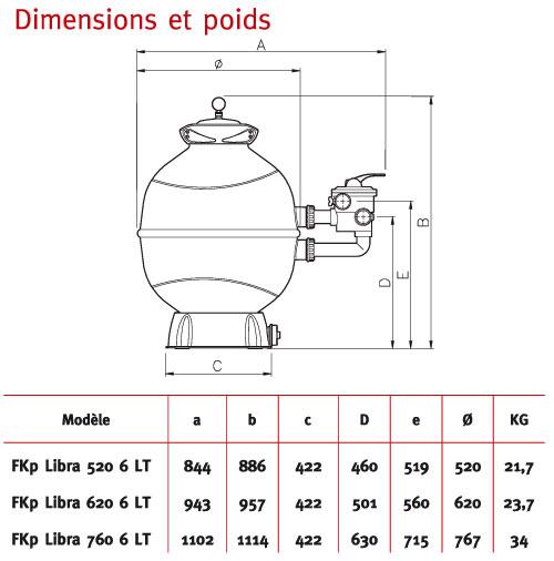 http://www.piscines-hydrosud.fr/medias_produits/imgs/dimensions-filtre-libra.jpg