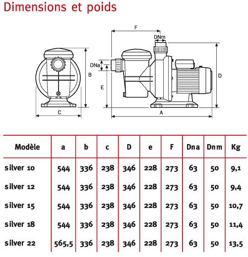 dimensions-pompe-piscine-silver.jpg