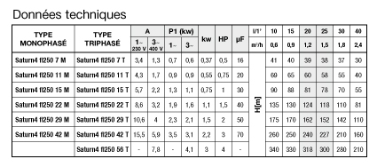 https://www.piscines-hydrosud.fr/medias_produits/imgs/donnees-techniques-saturn-fl250.jpg