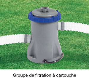 https://www.piscines-hydrosud.fr/medias_produits/imgs/epurateur-a-cartouche-1-25m3-h-piscine-bestway.jpg
