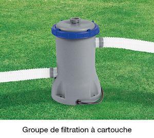 https://www.piscines-hydrosud.fr/medias_produits/imgs/epurateur-a-cartouche-2m3-h-piscine-bestway.jpg