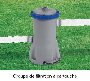 https://www.piscines-hydrosud.fr/medias_produits/imgs/epurateur-a-cartouche-3-3m3-h-piscine-bestway.jpg