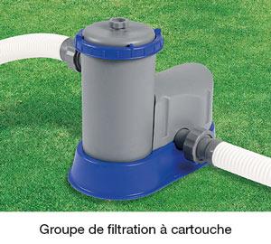 https://www.piscines-hydrosud.fr/medias_produits/imgs/epurateur-a-cartouche-5-68m3-h-piscine-bestway.jpg