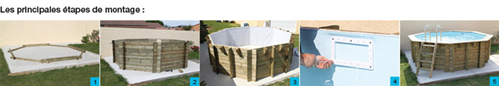https://www.piscines-hydrosud.fr/medias_produits/imgs/etapes-de-montage-piscine-hors-sol-bois.jpg
