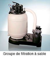 http://www.piscines-hydrosud.fr/medias_produits/imgs/groupe-de-filtration-a-sable-gre.jpg