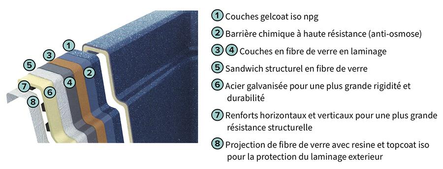 hydryus-procedefabrication.jpg