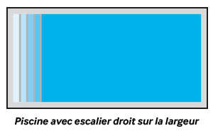 http://www.piscines-hydrosud.fr/medias_produits/imgs/kit-piscine-polystyrene-avec-escalier-droit-sur-la-largeur.jpg