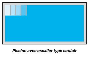 https://www.piscines-hydrosud.fr/medias_produits/imgs/kit-piscine-polystyrene-avec-escalier-type-couloir.jpg