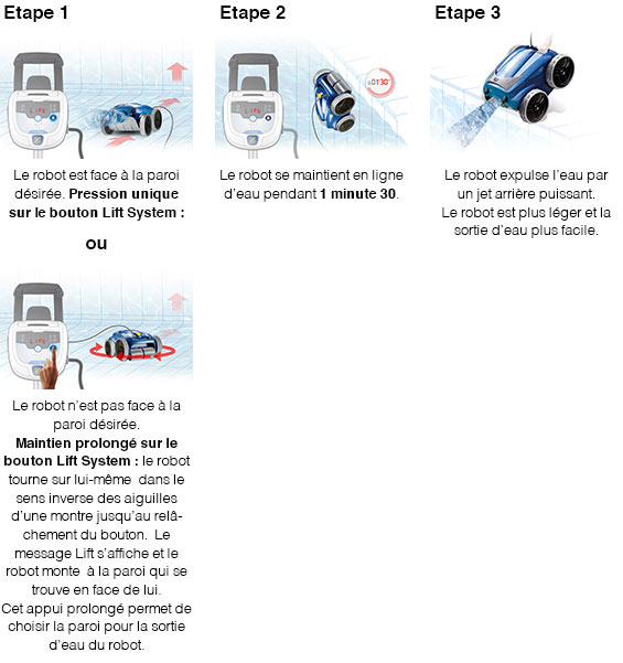 http://www.piscines-hydrosud.fr/medias_produits/imgs/lift-system-vortex-zodiac.jpg