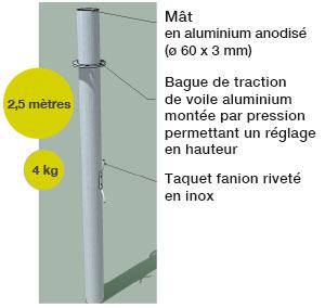 http://www.piscines-hydrosud.fr/medias_produits/imgs/mat-en-aluminium-anodise-pour-voile-d-ombrage.jpg