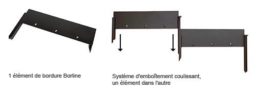 http://www.piscines-hydrosud.fr/medias_produits/imgs/montage-bordure-bassin-et-jardin-borline.jpg