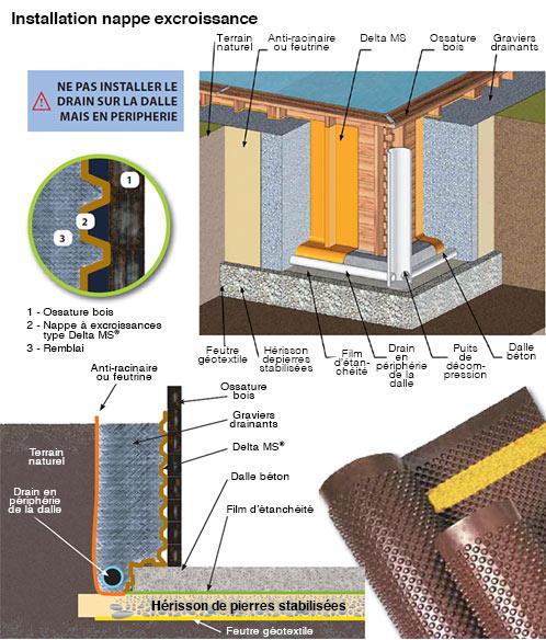 Nappe de protection pour piscine bois ubbink - Protection pour piscine enterree ...