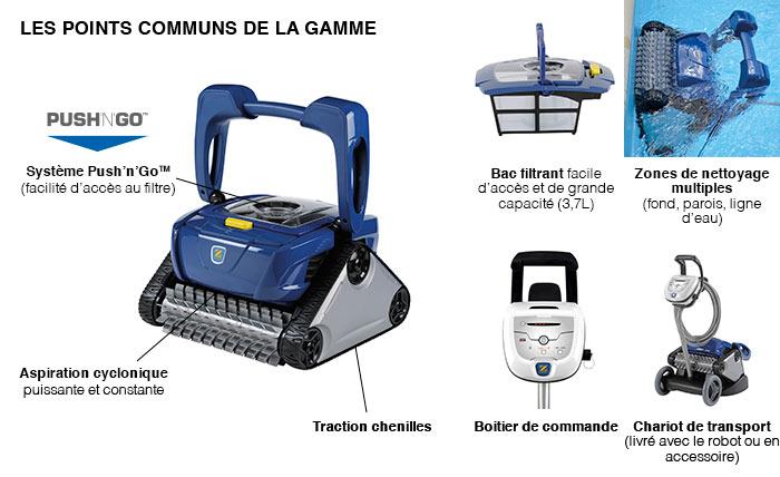 http://www.piscines-hydrosud.fr/medias_produits/imgs/points-communs-gamme-cyclonx-zodiac.jpg