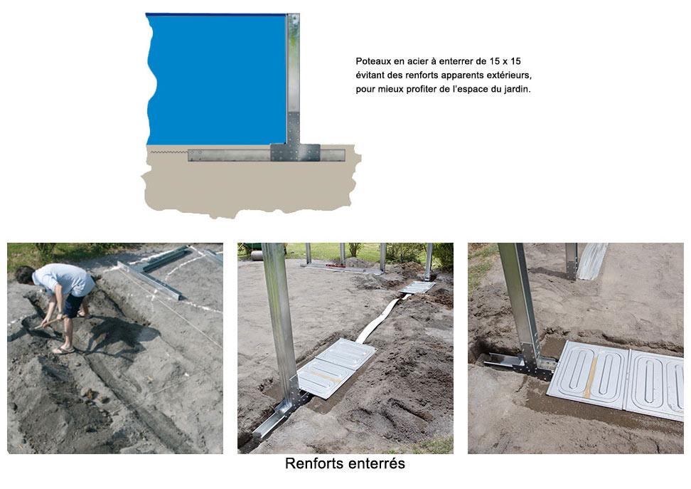 http://www.piscines-hydrosud.fr/medias_produits/imgs/poteaux-acier-15x15-renforts-enterres-piscine-gre.jpg