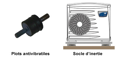 https://www.piscines-hydrosud.fr/medias_produits/imgs/principe-antibruit-installation-PAC-Z.jpg