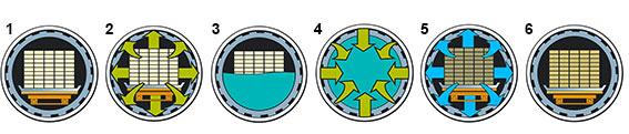 http://www.piscines-hydrosud.fr/medias_produits/imgs/principe-du-traitement-autoclave-ubbink.jpg