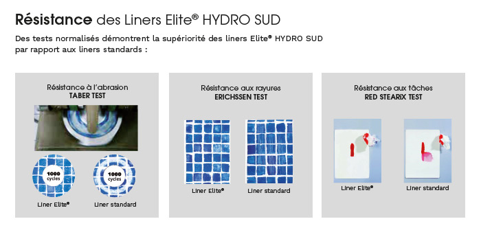 resistance-des-liners-elite-hydro-sud.jpg