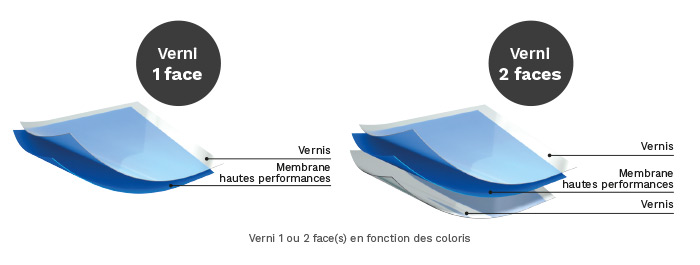 schema-composition-liner-verni-elite-hydro-sud.jpg