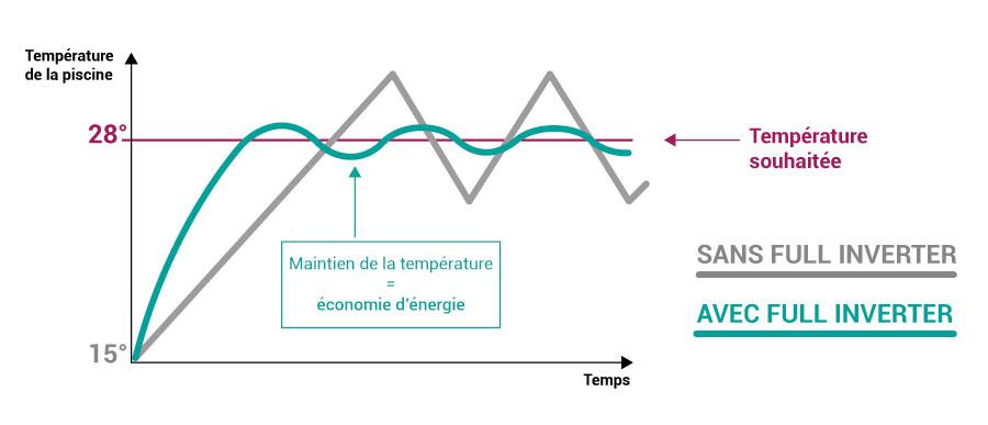 schema-delta-pompe-a-chaleur-t-inverter.jpg