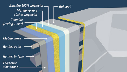 http://www.piscines-hydrosud.fr/medias_produits/imgs/schema-du-procede-de-fabrication-matip.jpg