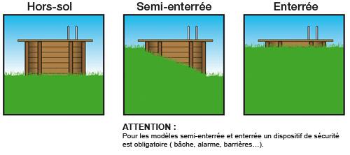 http://www.piscines-hydrosud.fr/medias_produits/imgs/schema-implantation-piscine-hors-sol-bois.jpg