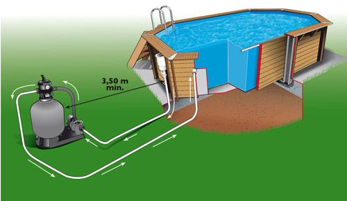 http://www.piscines-hydrosud.fr/medias_produits/imgs/schema-installation-piscine-bois-400x610H130.jpg