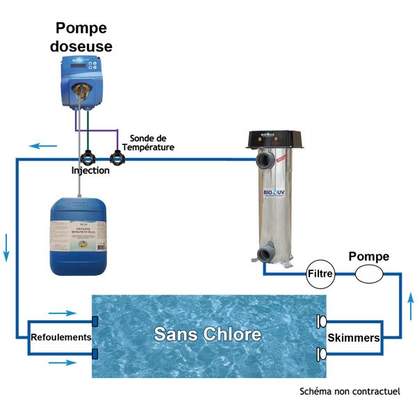 schema-package-pompe-bio-uv.jpg