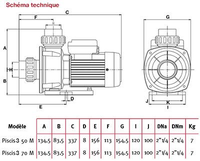 http://www.piscines-hydrosud.fr/medias_produits/imgs/schema-technique-des-pompes-d-hydromassages-piscis-espa.jpg
