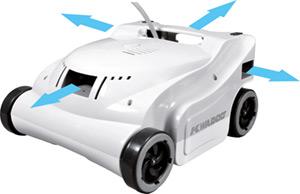 http://www.piscines-hydrosud.fr/medias_produits/imgs/systeme-brevete-quadri-jets-robot-kwadoo.jpg